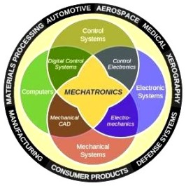 mechatronic graphic