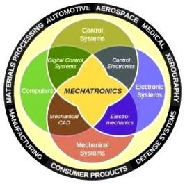 mechatronic graphic